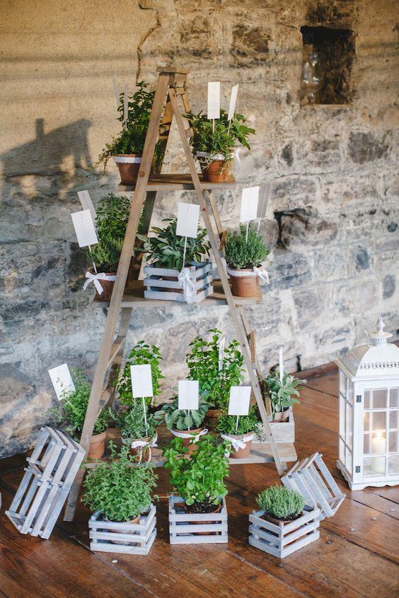 Tableau de mariage botanico
